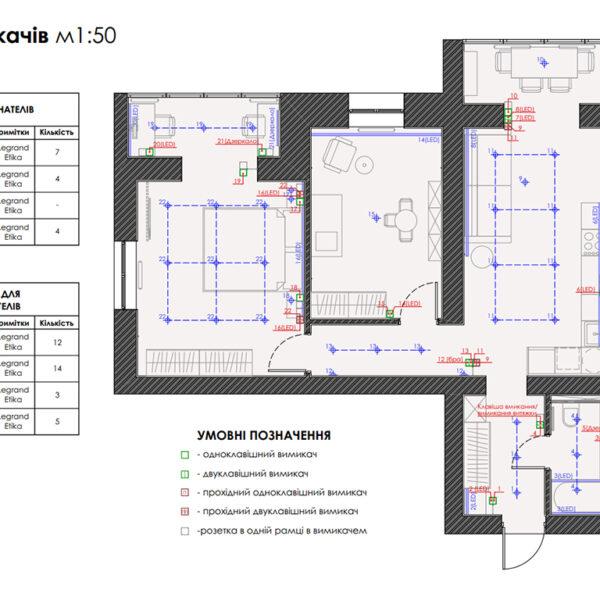 """Дизайн-проект двокімнатної квартири ЖК """"Левада"""", план груп вимикачів"""