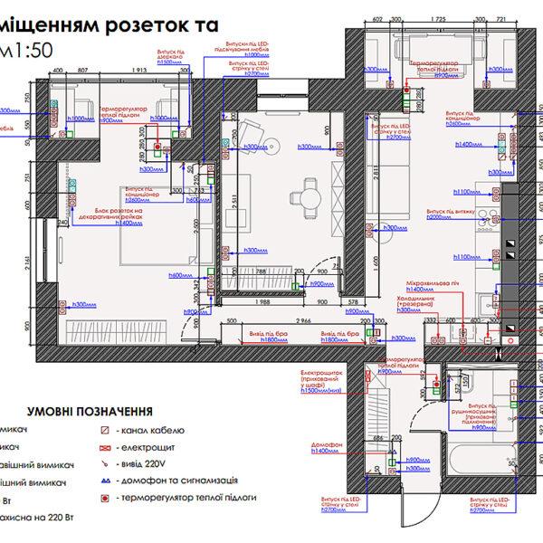 """Дизайн-проект двухкомнатной квартиры ЖК """"Левада"""", план размещения розеток и выключателей"""