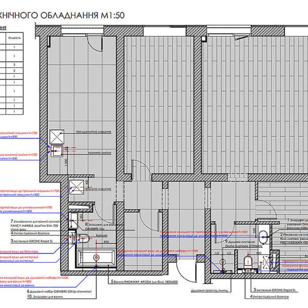 """Дизайн-проект трикімнатної квартири ЖК """"Віденський дім"""", план сантехнічного обладнання"""