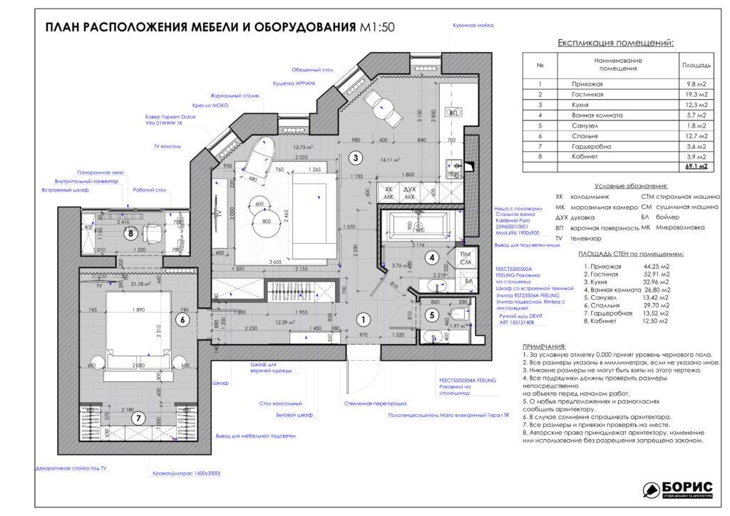 Состав дизайн-проекта интерьера, план расстановки мебели