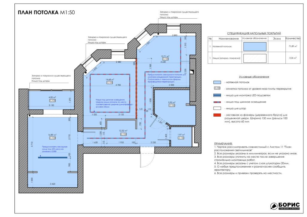 Состав дизайн-проекта интерьера, план потолка