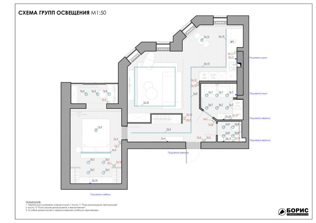 Состав дизайн-проекта интерьера, схема групп включателей