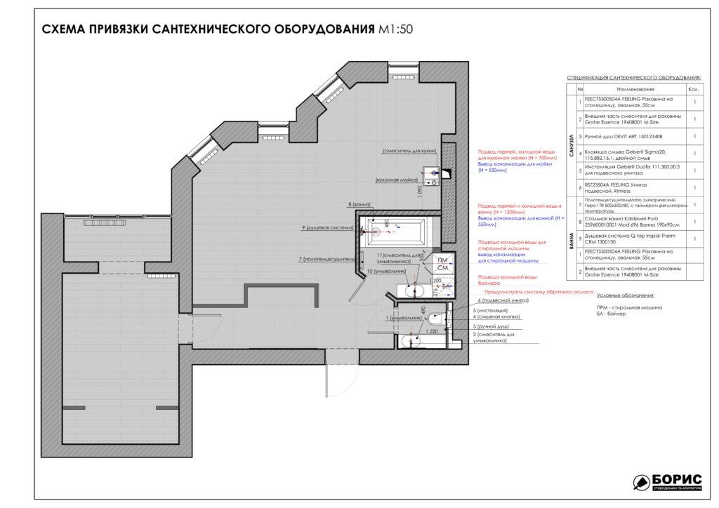 Состав дизайн-проекта интерьера, план привязки сантехники