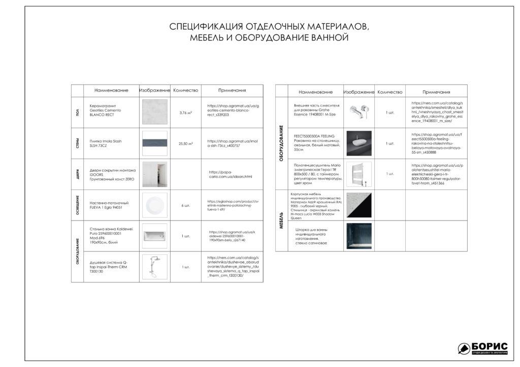Состав дизайн-проекта интерьера, спецификация отделочных материалов, мебели, оборудования, фото 1
