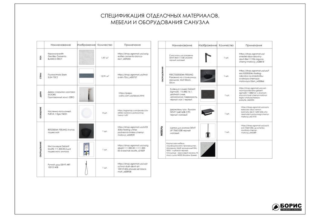 Состав дизайн-проекта интерьера, спецификация отделочных материалов, мебели, оборудования, фото 2