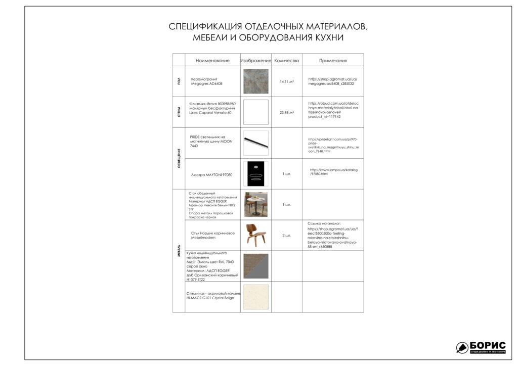 Состав дизайн-проекта интерьера, спецификация отделочных материалов, мебели, оборудования, фото 3