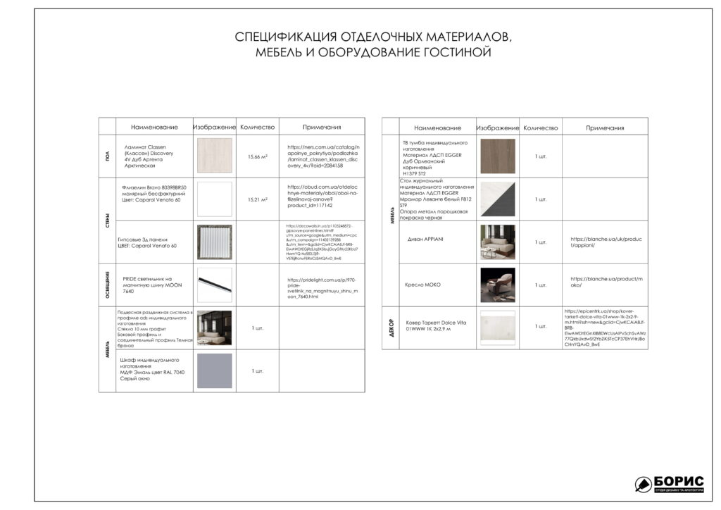 Состав дизайн-проекта интерьера, спецификация отделочных материалов, мебели, оборудования, фото 4