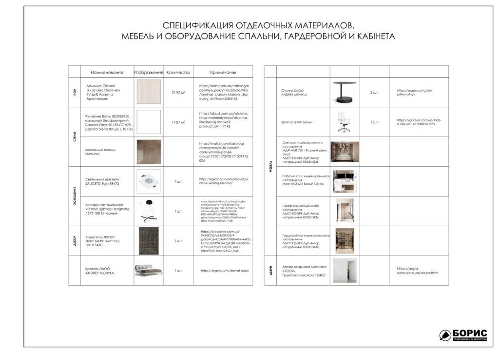 Состав дизайн-проекта интерьера, спецификация отделочных материалов, мебели, оборудования, фото 5