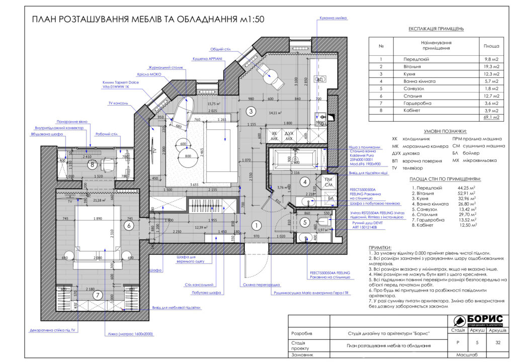 Склад дизайн-проекту інтер'єру, план розміщення меблів