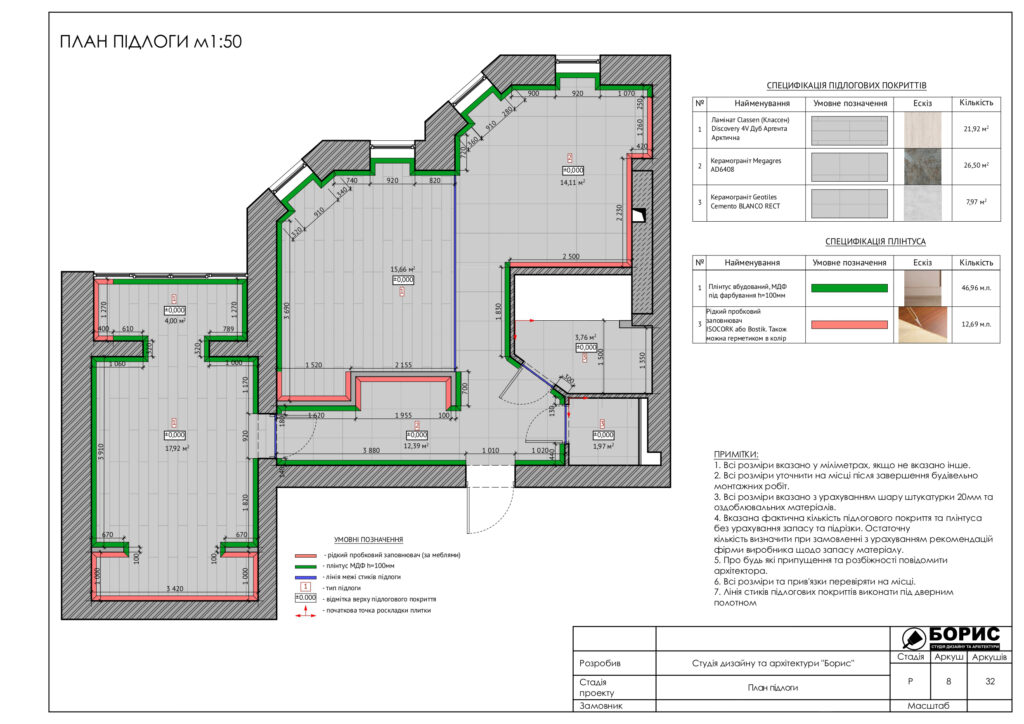 Склад дизайн-проекту інтер'єру, план підлоги