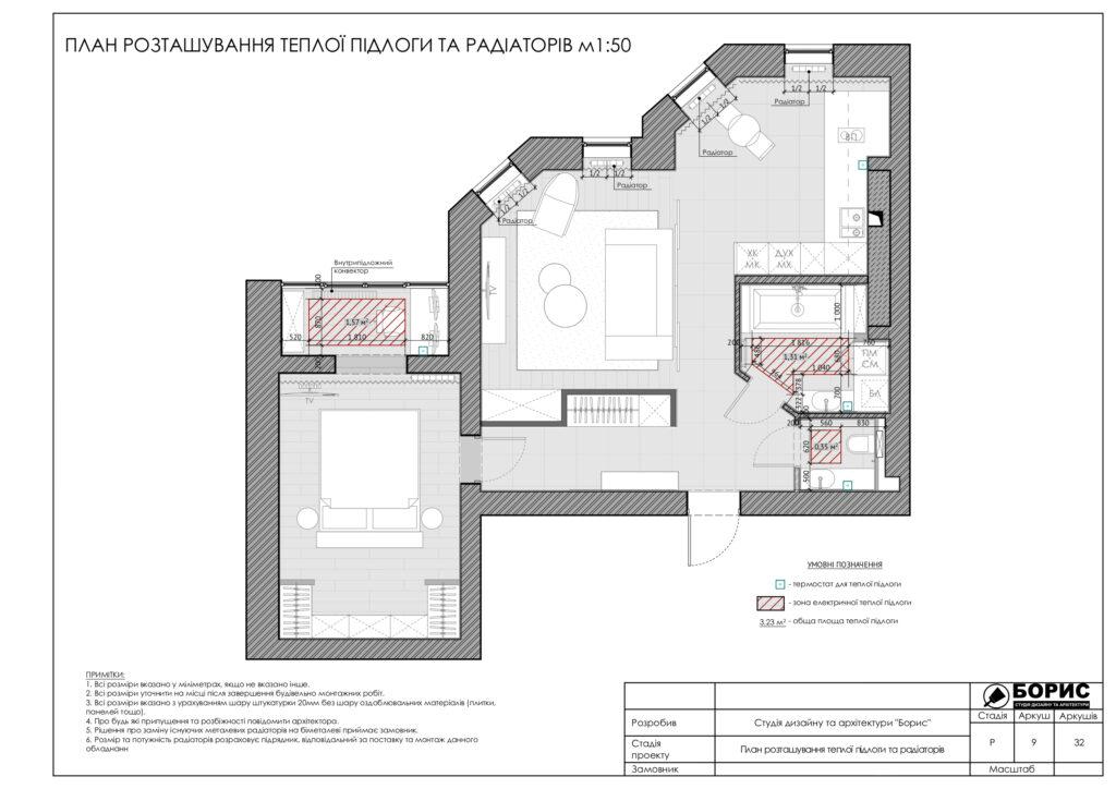 Склад дизайн-проекту інтер'єру, план теплої підлоги, радіаторів