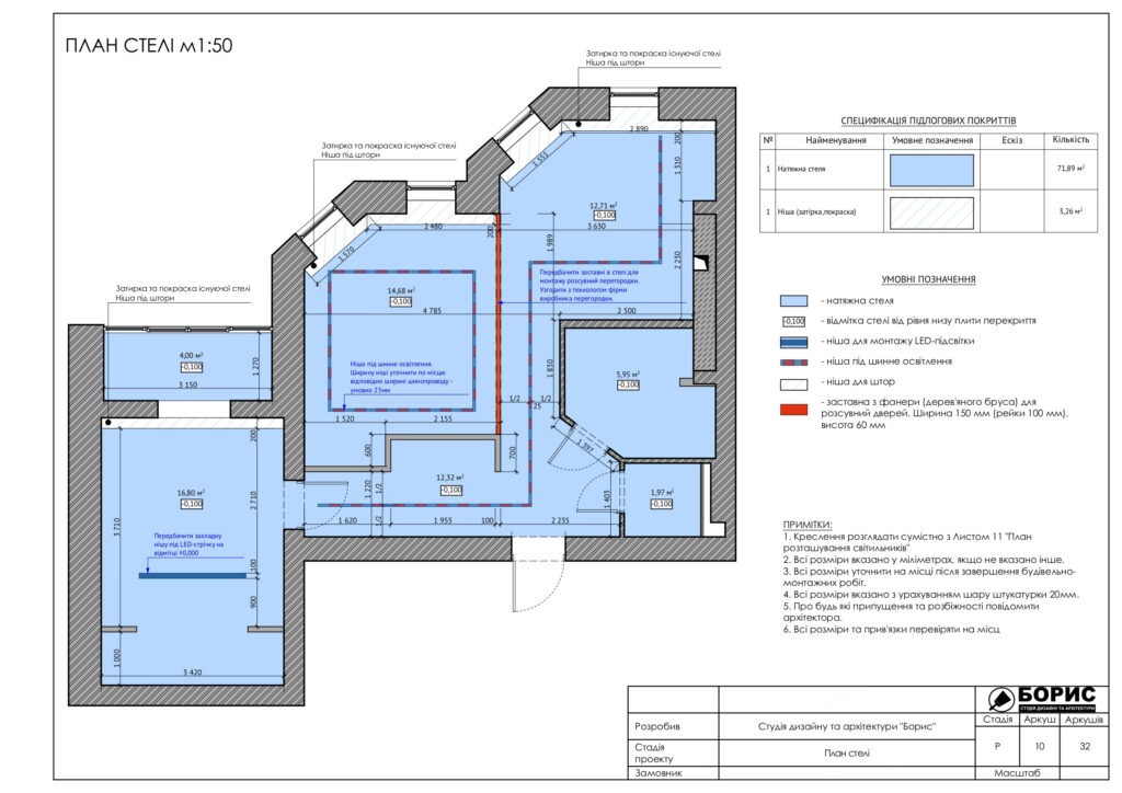 Склад дизайн-проекту інтер'єру, план стелі