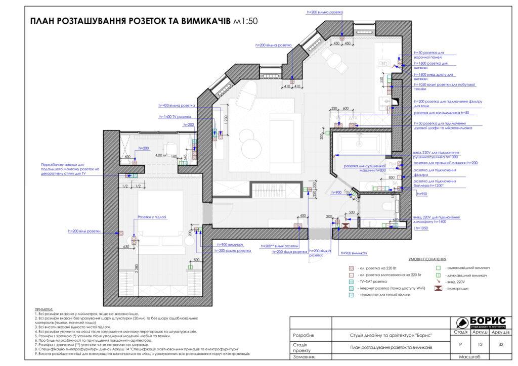 Склад дизайн-проекту інтер'єру, план розташування розеток, вимикачів