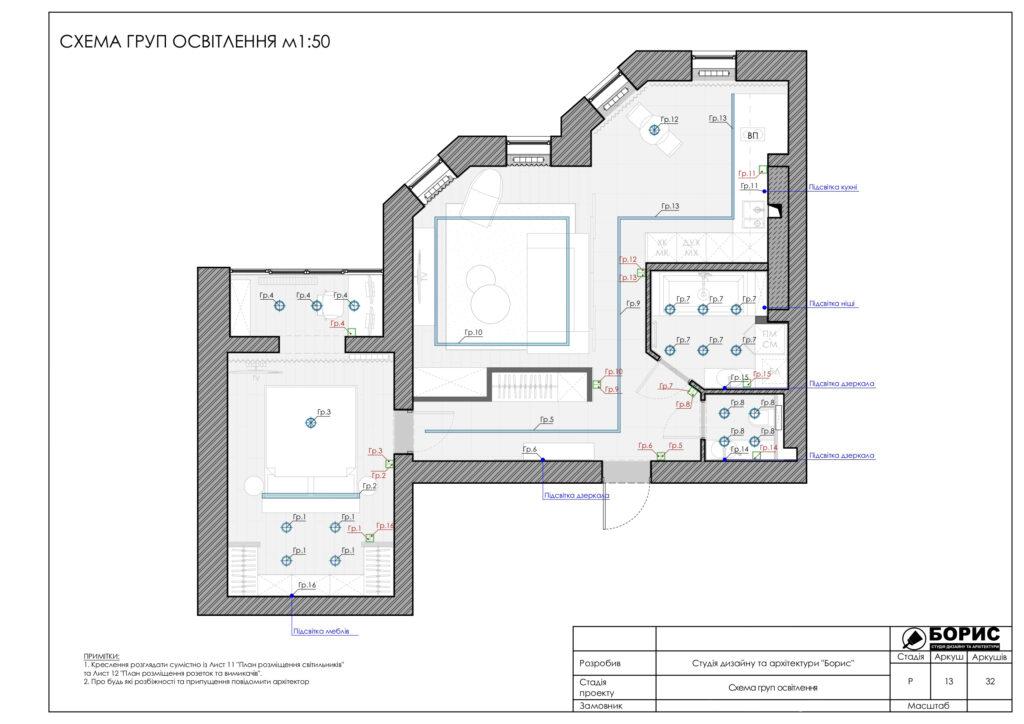 Склад дизайн-проекту інтер'єру, схема груп включення