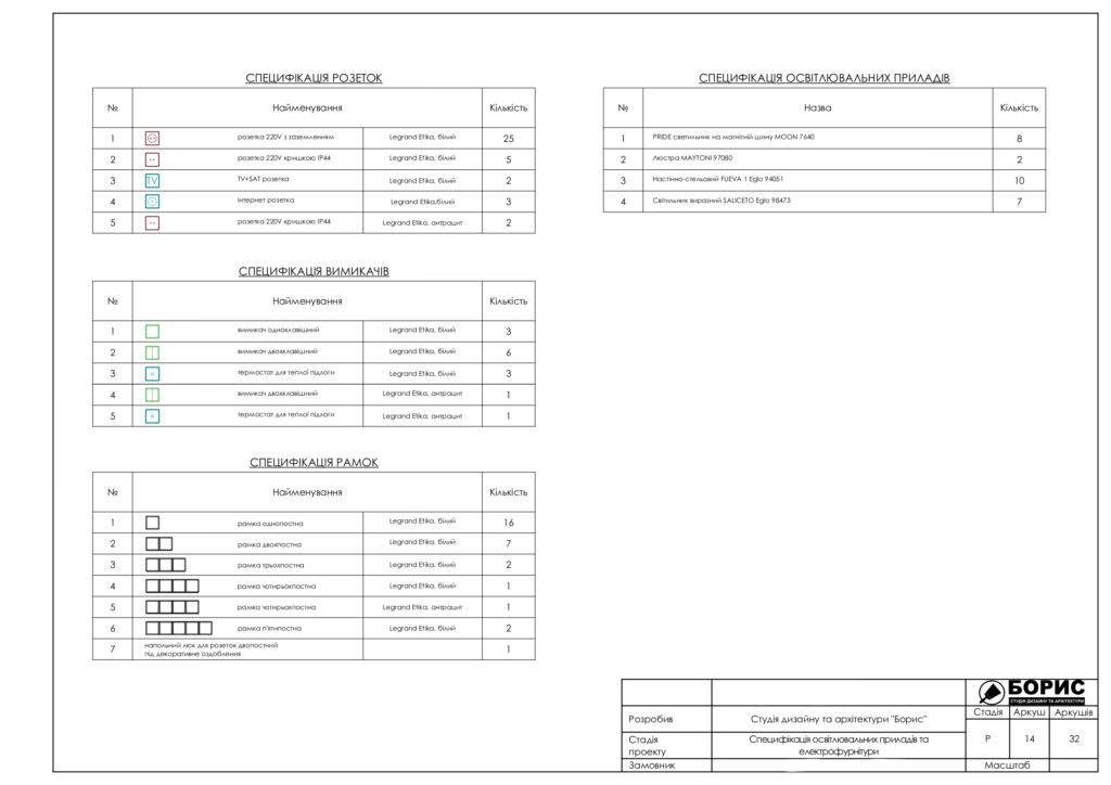 Склад дизайн-проекту інтер'єру, специфікація електрофурнітури