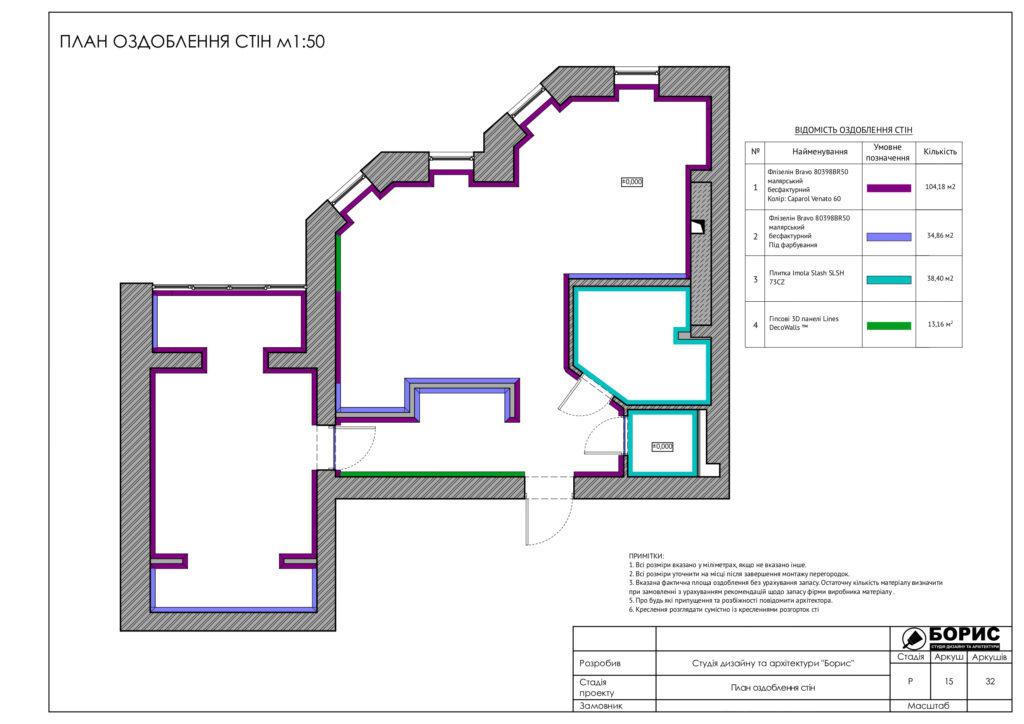 Склад дизайн-проекту інтер'єру, план обробки стін