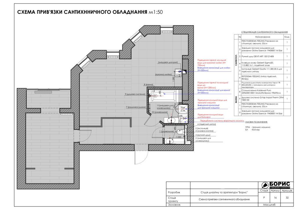 Склад дизайн-проекту інтер'єру, план прив'язки сантехніки