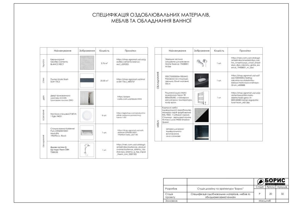 Склад дизайн-проекту інтер'єру, специфікація оздоблювальних матеріалів, меблів та обладнання