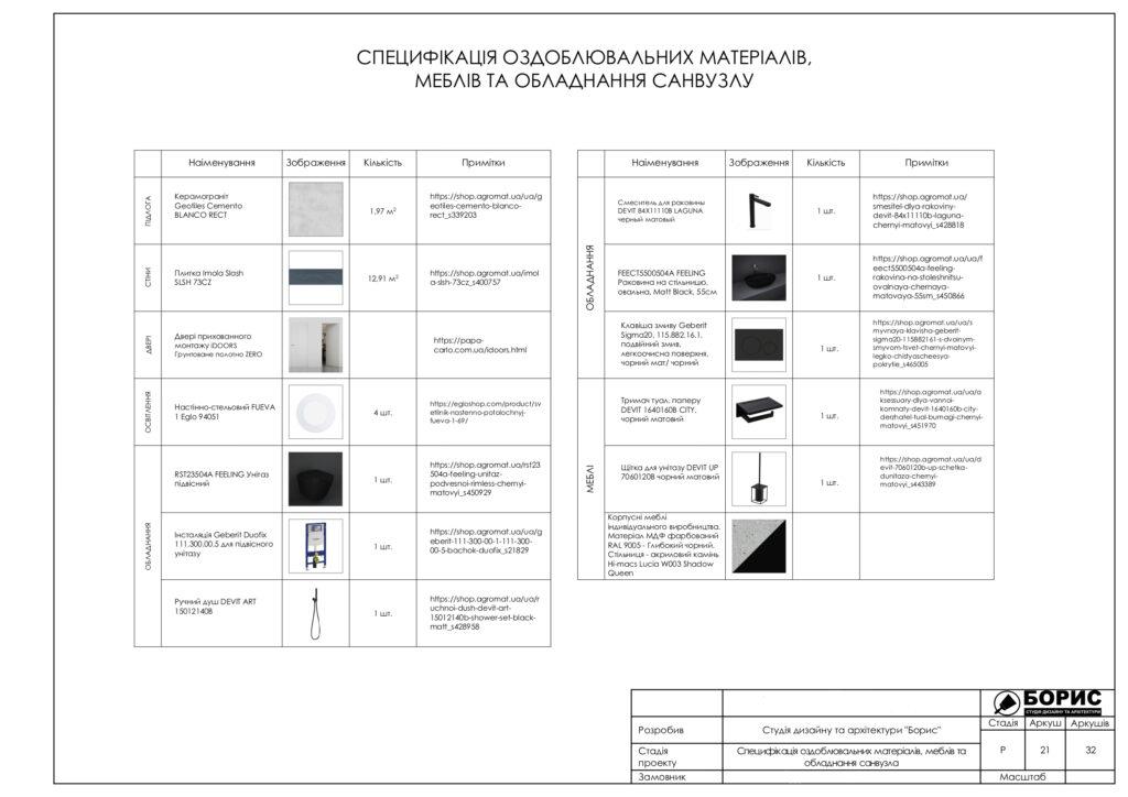 Склад дизайн-проекту інтер'єру, специфікація оздоблювальних матеріалів, меблів та обладнання, фото 2
