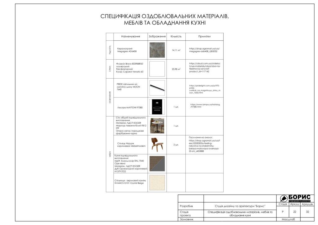 Склад дизайн-проекту інтер'єру, специфікація оздоблювальних матеріалів, меблів та обладнання, фото 3