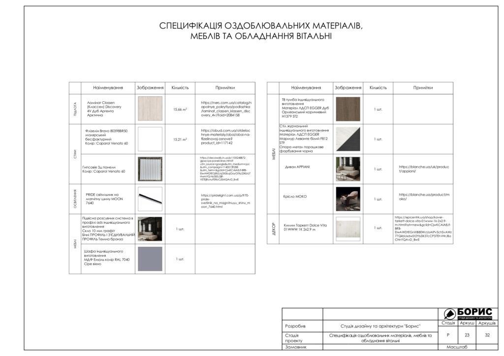 Склад дизайн-проекту інтер'єру, специфікація оздоблювальних матеріалів, меблів та обладнання, фото 4