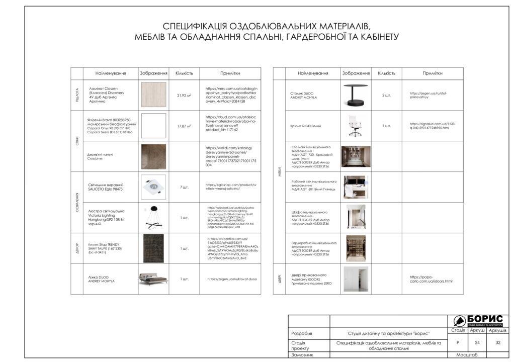 Склад дизайн-проекту інтер'єру, специфікація оздоблювальних матеріалів, меблів та обладнання, фото 5