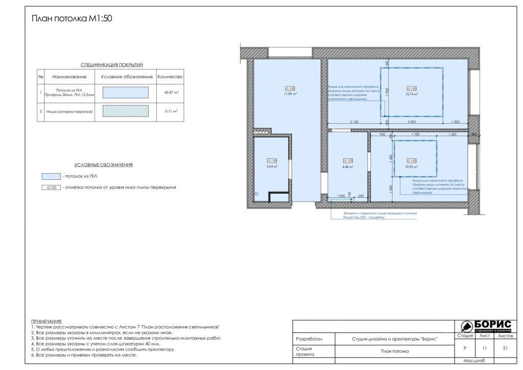 Состав дизайн-проекта интерьера в Харькове, план потолка