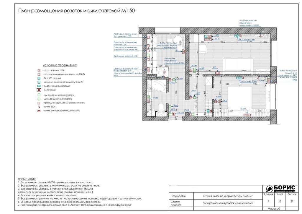 Состав дизайн-проекта интерьера в Харькове, план размещения розеток и выключателей