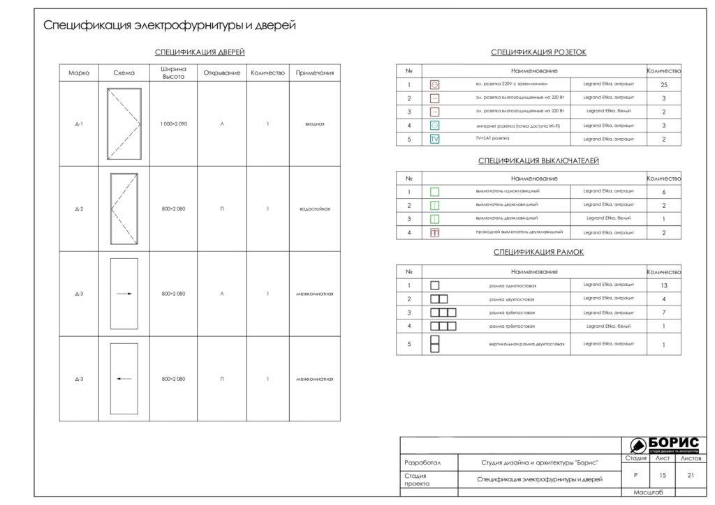 Состав дизайн-проекта интерьера в Харькове, спецификация электрофурнитуры