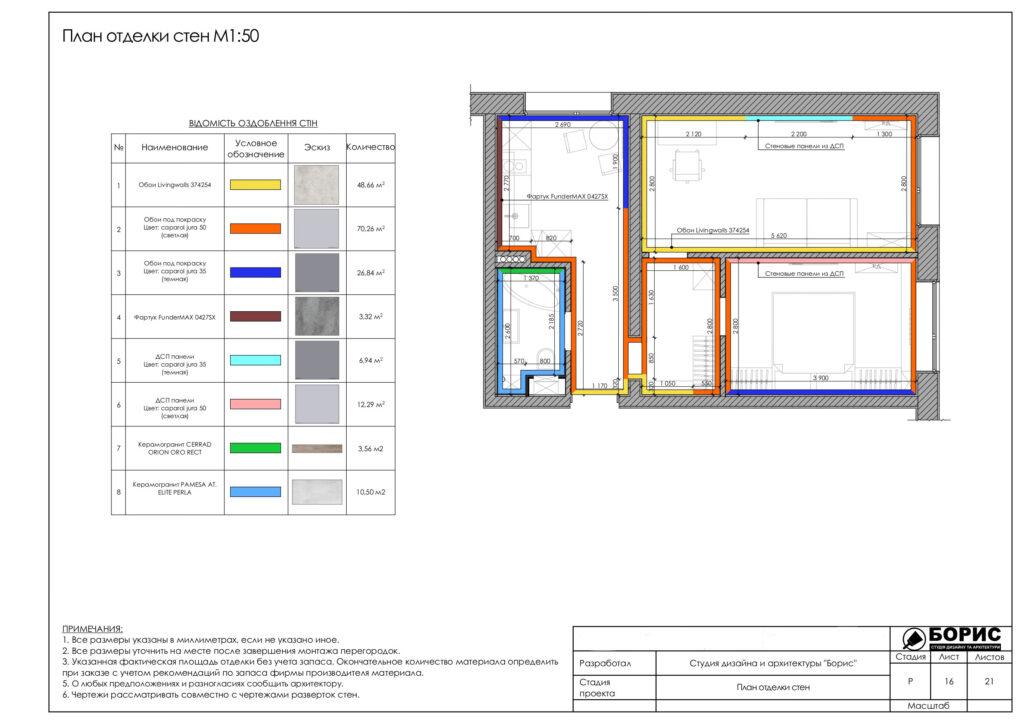 Состав дизайн-проекта интерьера в Харькове, план отделки стен