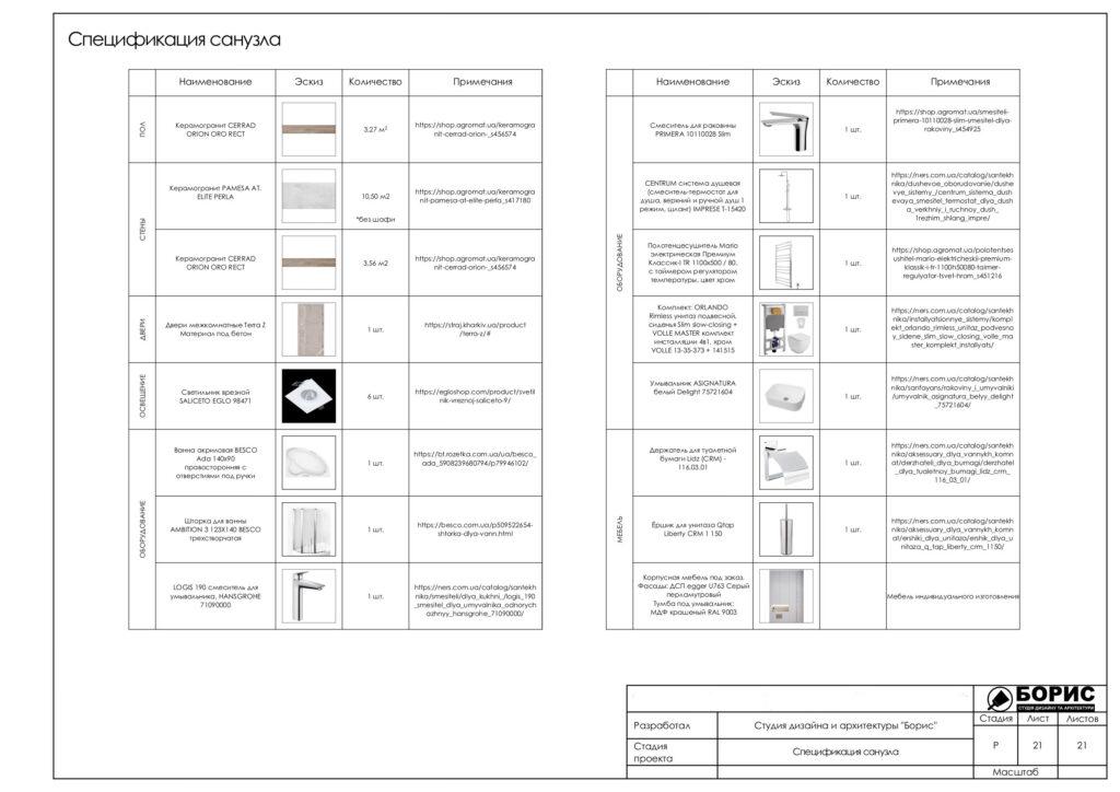 Состав дизайн-проекта интерьера в Харькове, спецификация оборудования