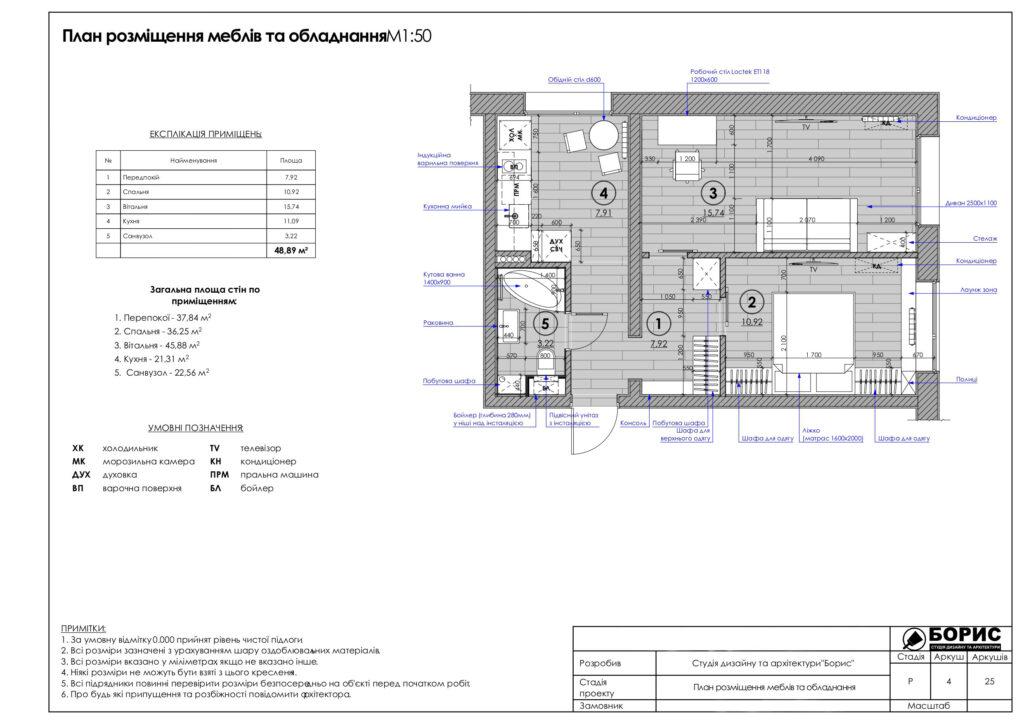 Склад дизайн-проекту інтер'єру в Харкові, план розміщення меблів