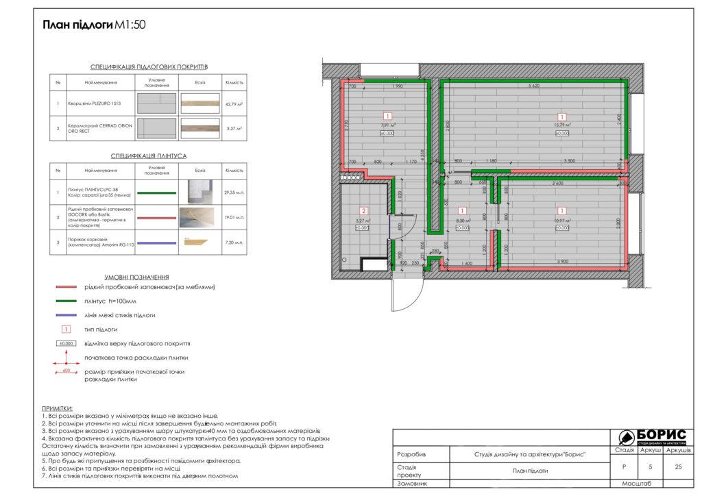 Склад дизайн-проекту інтер'єру в Харкові, план підлоги