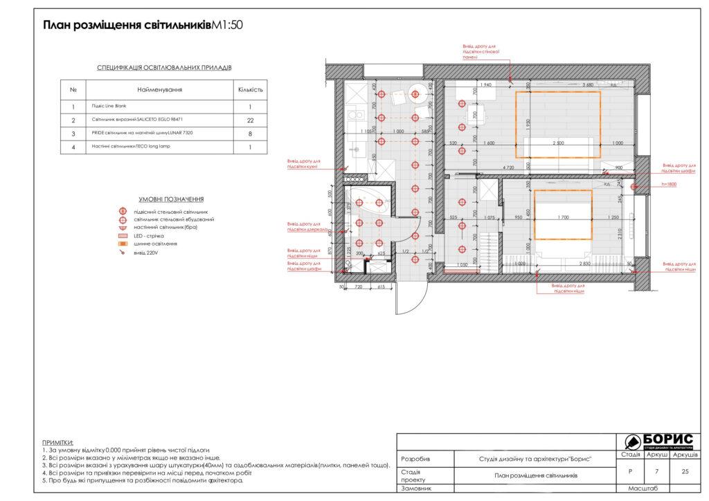 Склад дизайн-проекту інтер'єру в Харкові, план розміщення світильників
