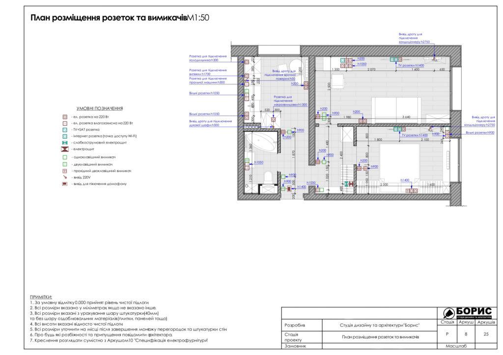 Склад дизайн-проекту інтер'єру в Харкові, план розташування розеток і вимикачів