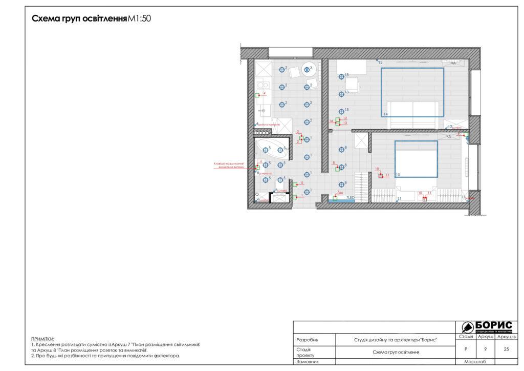Склад дизайн-проекту інтер'єру в Харкові, схема груп освітлення