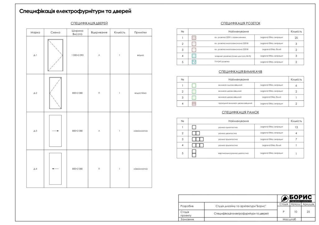 Склад дизайн-проекту інтер'єру в Харкові, специфікація електрофурнітури