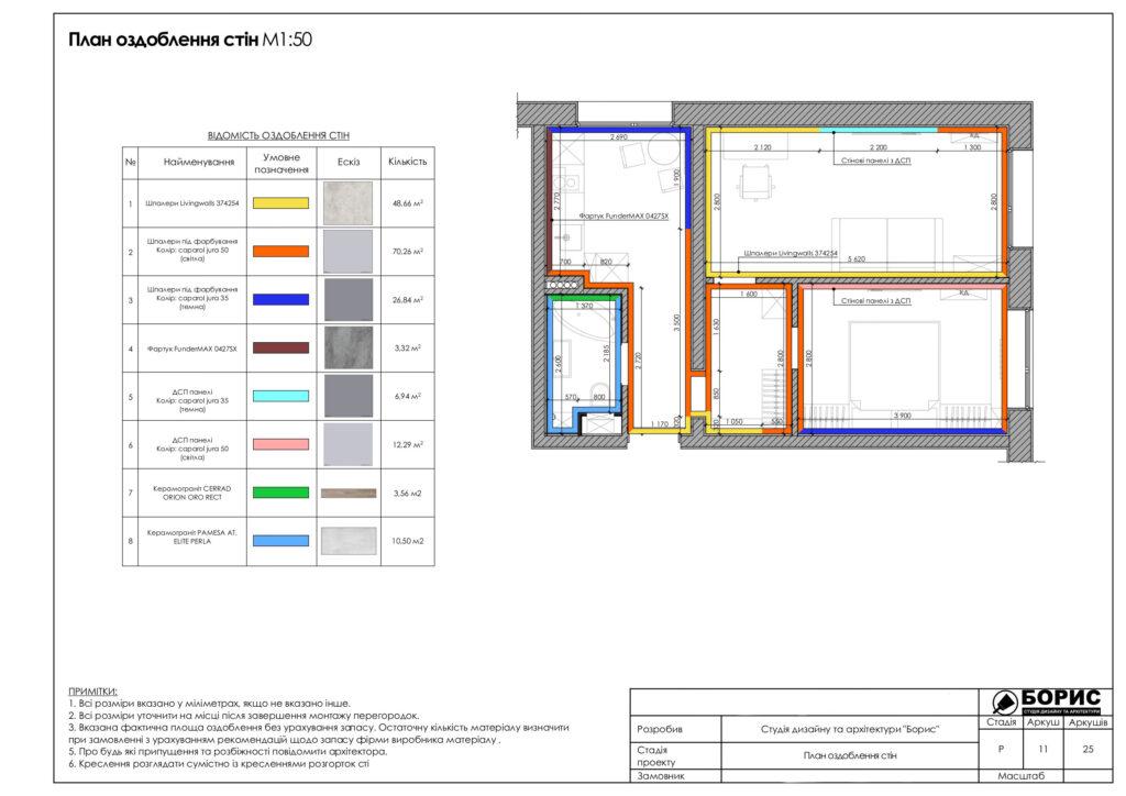 Склад дизайн-проекту інтер'єру в Харкові, план обробки стін