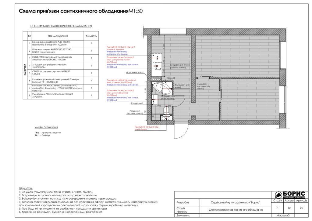 Склад дизайн-проекту інтер'єру в Харкові, план прив'язки сантехніки