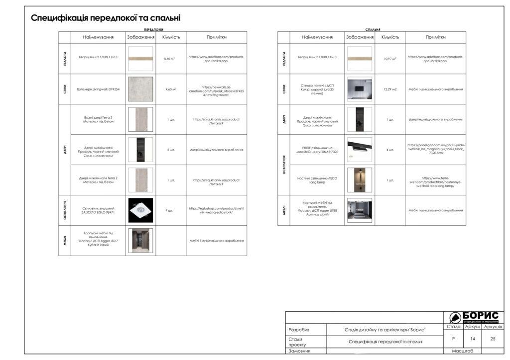 Склад дизайн-проекту інтер'єру в Харкові, специфікація