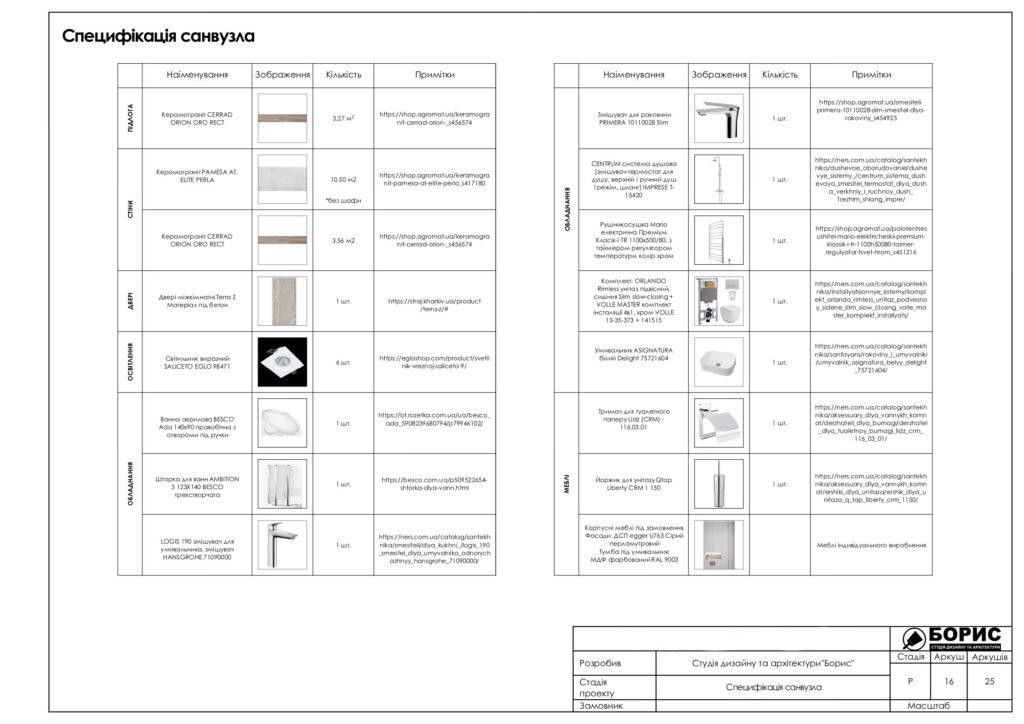 Склад дизайн-проекту інтер'єру в Харкові, специфікація обладнання