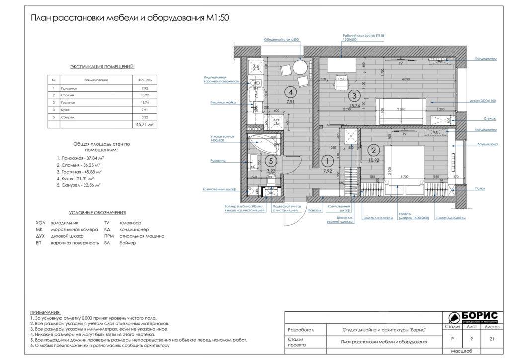 Состав дизайн-проекта интерьера в Харькове, план расстановки мебели