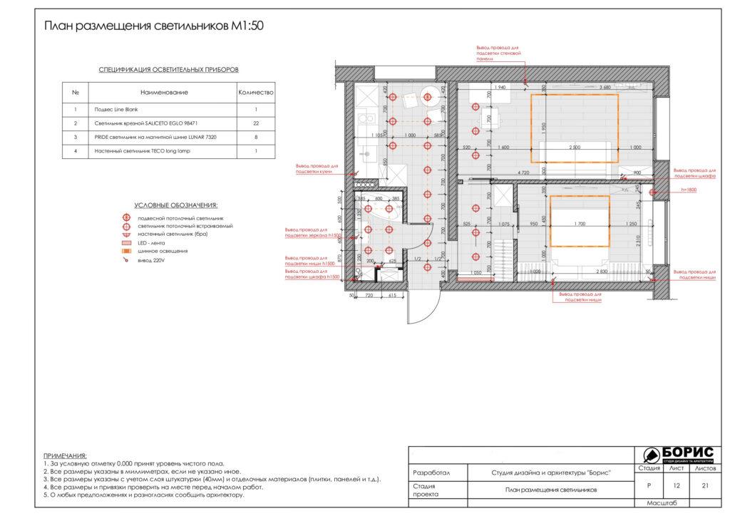 Состав дизайн-проекта интерьера в Харькове, план размещения светильников