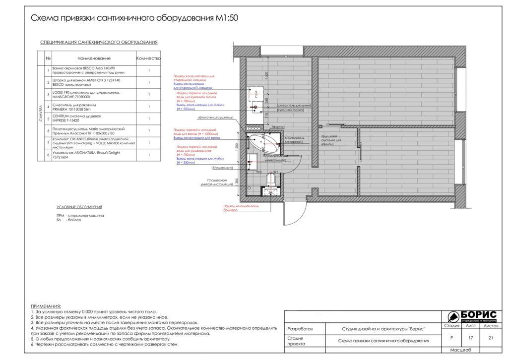 Состав дизайн-проекта интерьера в Харькове , план привязки сантехники