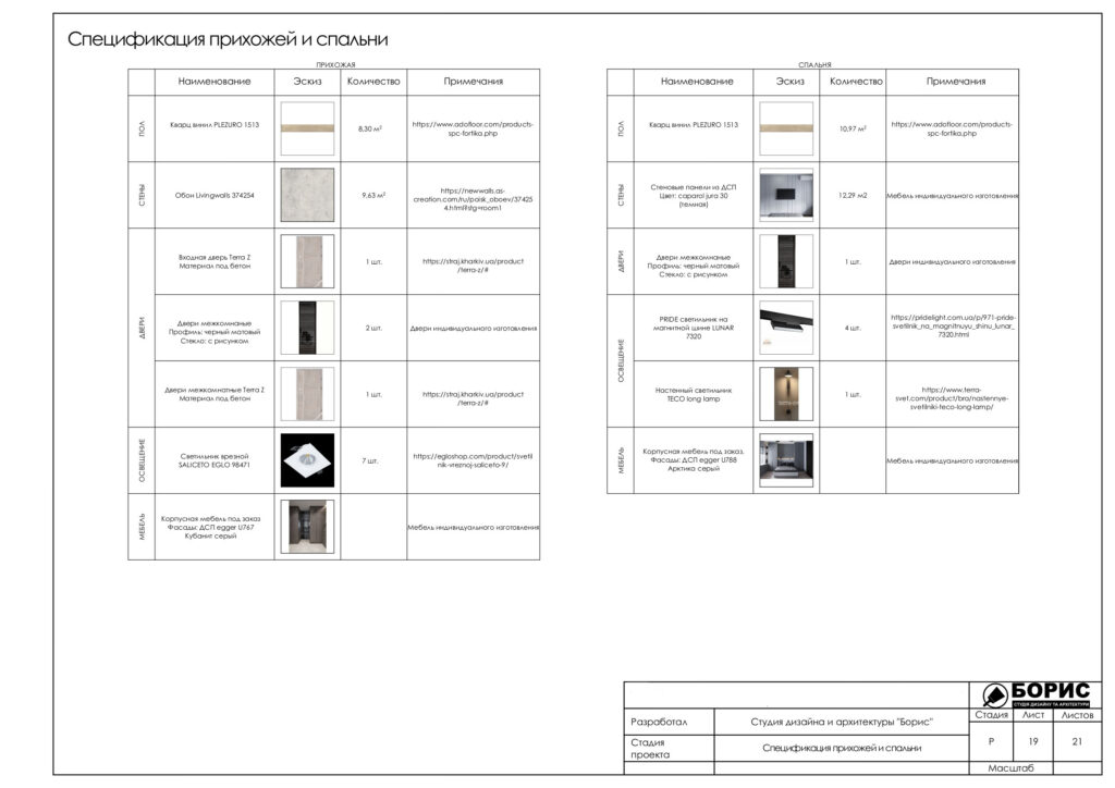 Состав дизайн-проекта интерьера в Харькове, спецификация