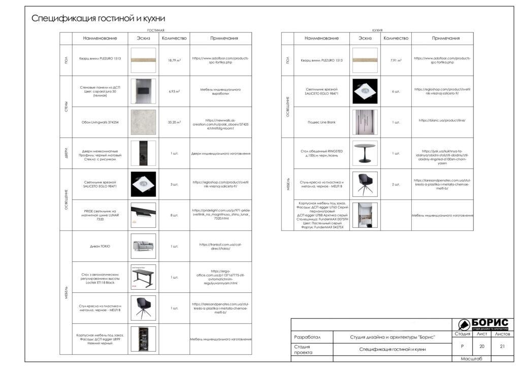 Состав дизайн-проекта интерьера в Харькове, спецификация материалов